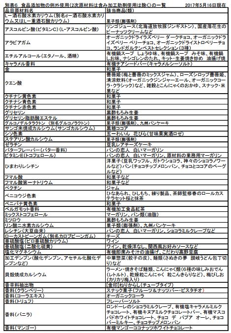 大地宅配メリットデメリット・評判22