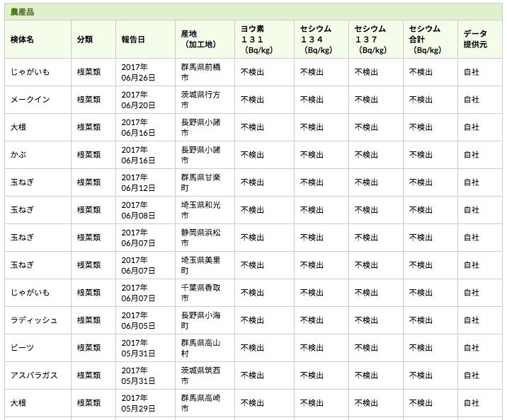 らでぃっしゅぼーやメリットデメリット・評判14
