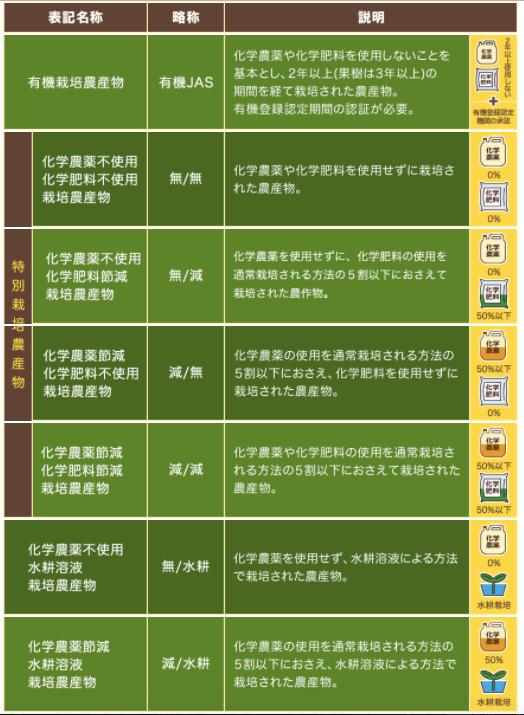 無農薬野菜のミレーメリットデメリット・評判36