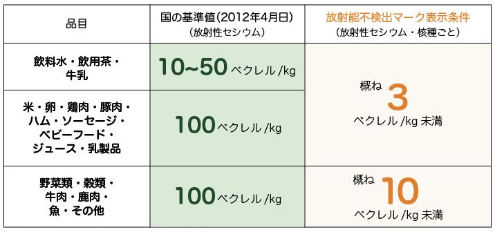 大地宅配メリットデメリット・評判14