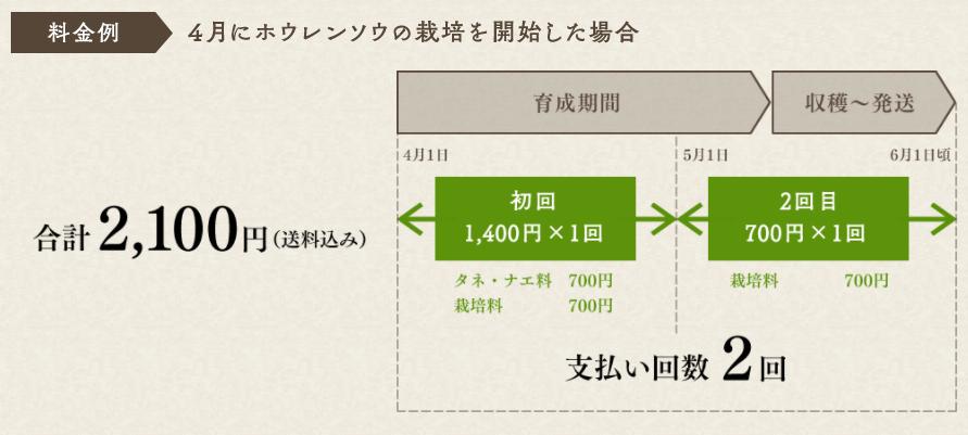 楽天ラグリ・評判71