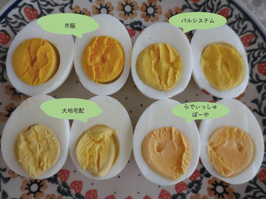 野菜宅配卵ランキング2