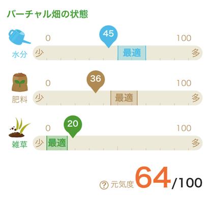 楽天ラグリ・評判94