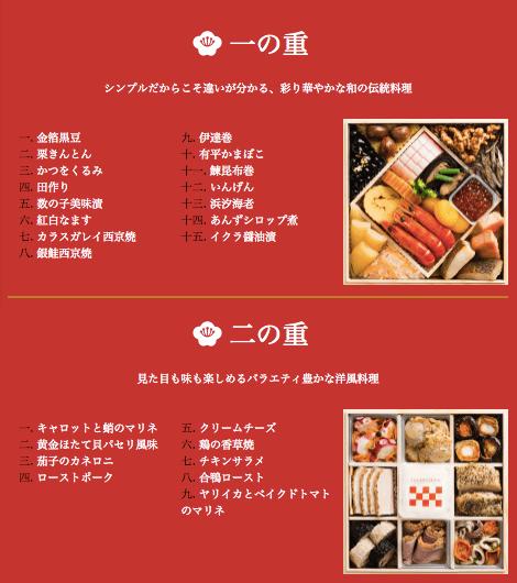 野菜宅配・クリスマスケーキ・おせち口コミ・評判45