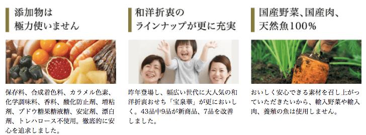 野菜宅配・クリスマスケーキ・おせち口コミ・評判52