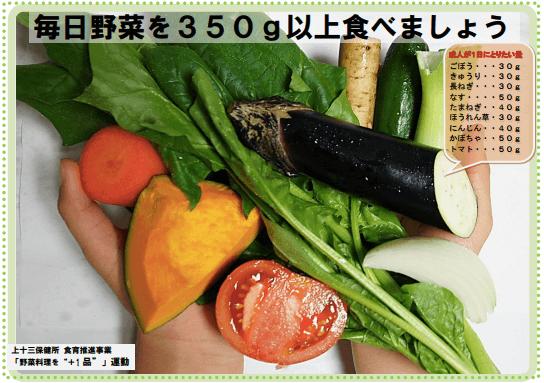 野菜宅配でスムージー・ジュース21