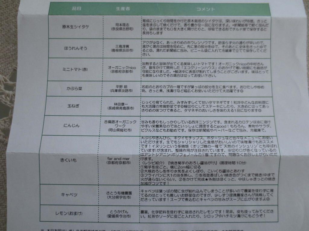 坂ノ途中の野菜セットの口コミ・感想21