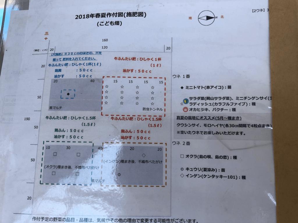 シェア畑・土作り・肥料・ウネの口コミ体験・16