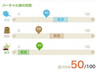 楽天Ragri(ラグリ)定期便野菜セットの口コミ・評判80