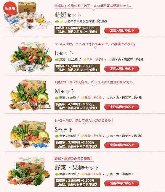 らでぃっしゅぼーやの産地限定ぱれっと口コミ・感想・人気7
