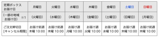 伊勢丹のISETAN DOORの口コミ・評判・メリット・デメリット36