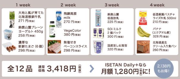 伊勢丹のISETAN DOORの口コミ・評判・メリット・デメリット32