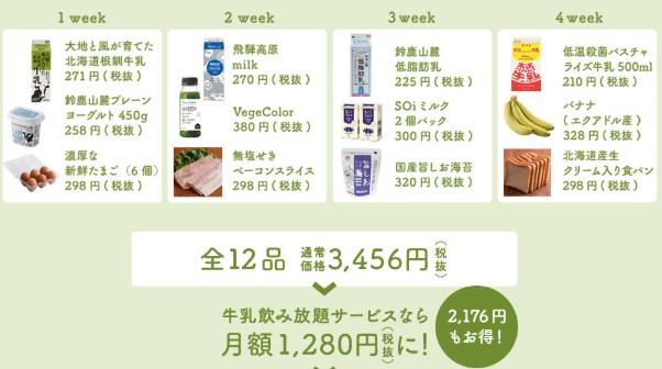 オイシックス・おいしいものセレクトコースの口コミ・内容・値段・送料4