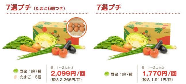 一人暮らしの野菜宅配2