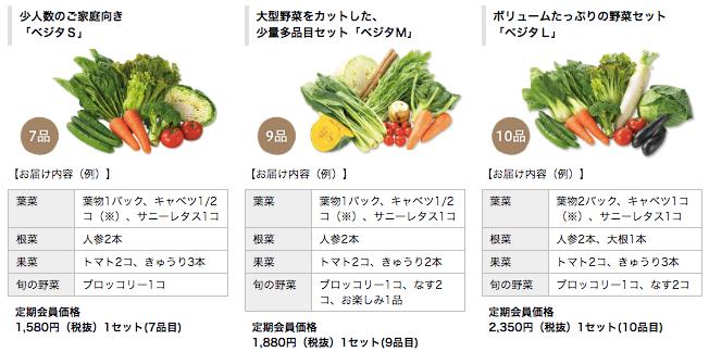 一人暮らし・単身世帯におすすめの野菜宅配比較ランキング2