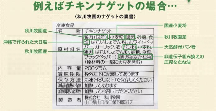 秋川牧園メリットデメリット・評判50
