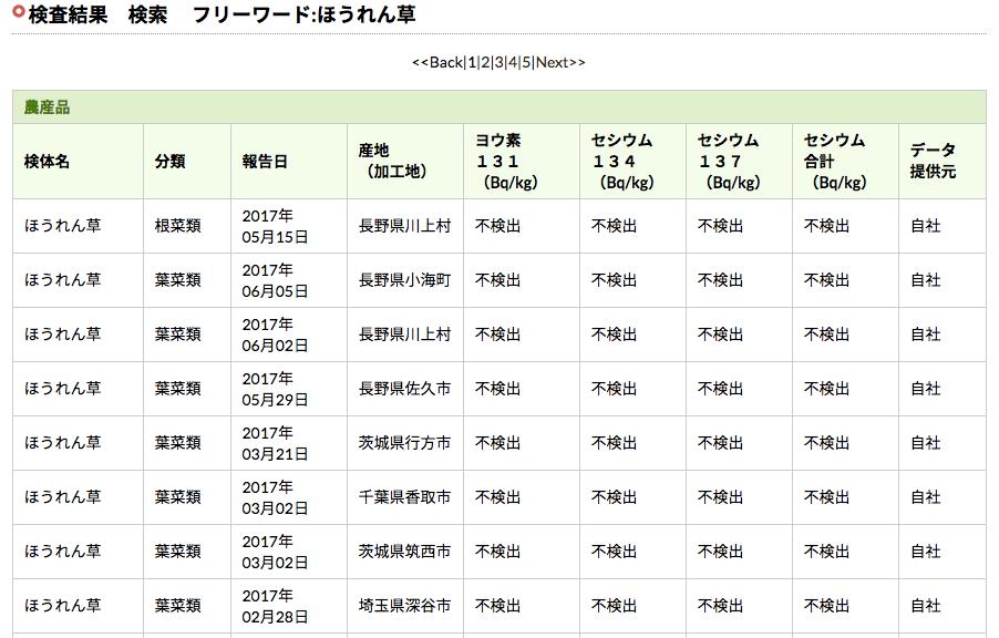 らでぃっしゅぼーやメリットデメリット・評判17