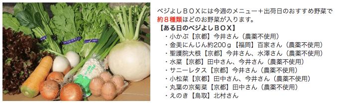野菜宅配のお試しセット安いランキング・京都やおよし2