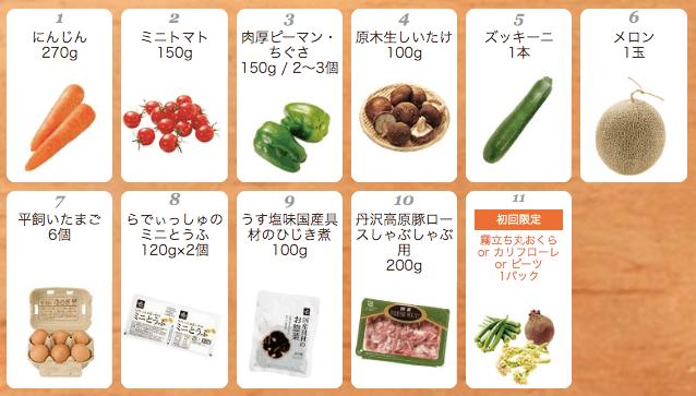 【価格重視で比較】安い・コスパ抜群な野菜宅配節約ランキング4