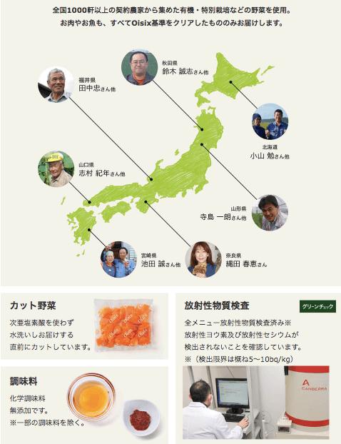 キットオイシックス・ハロウィン口コミ・評判25