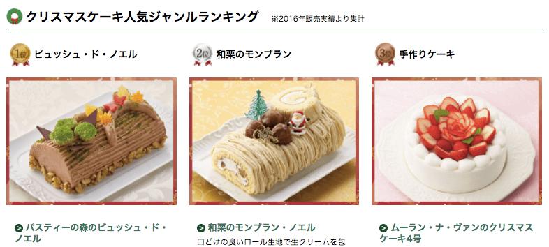 野菜宅配・クリスマスケーキ・おせち口コミ・評判3