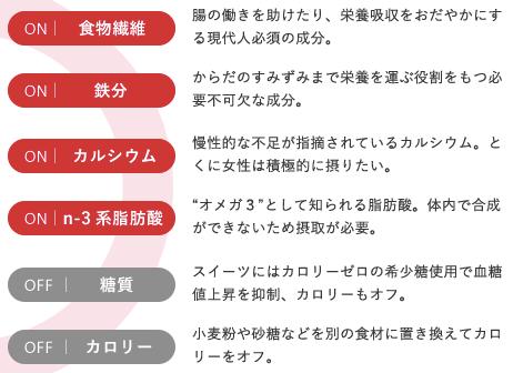らでぃっしゅぼーや・Rigato(リガト)口コミ・感想34