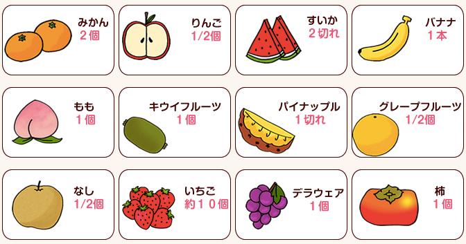 野菜宅配でスムージー・ジュース22