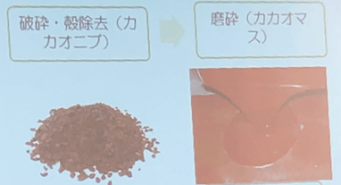 大地を守る会・チョコレート講座イベント・口コミ体験感想30