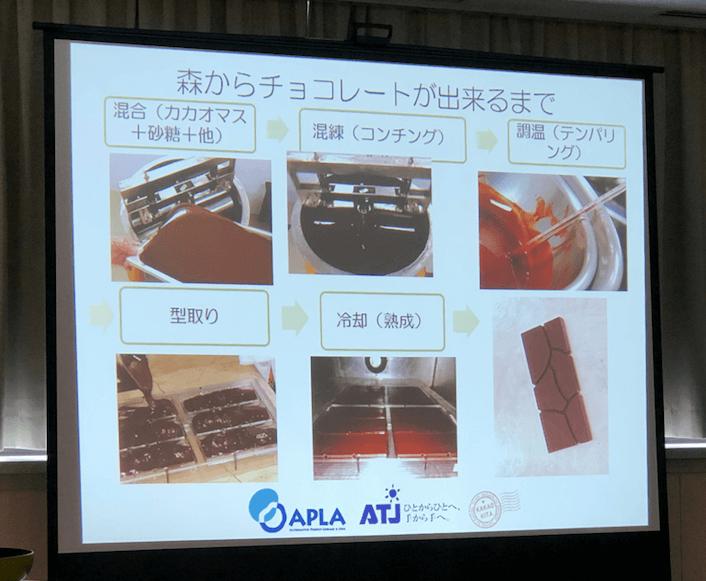 大地を守る会・チョコレート講座イベント・口コミ体験感想29