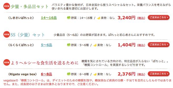 らでぃっしゅぼーやの産地限定ぱれっと口コミ・感想・人気12