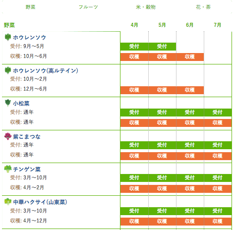 楽天ラグリ(Ragri)口コミ・評判・メリット・デメリット3