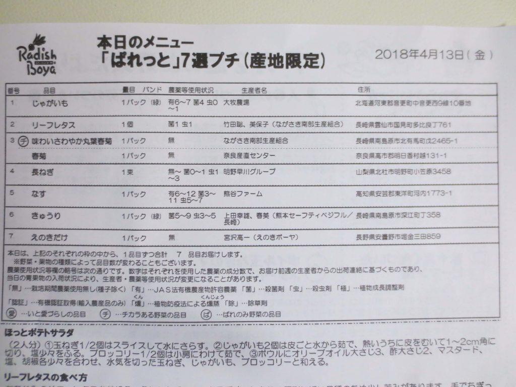 らでぃっしゅぼーやの産地限定ぱれっと口コミ・感想・人気35
