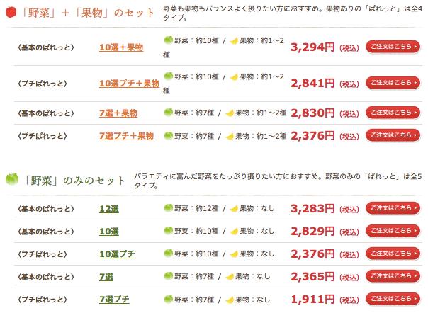 らでぃっしゅぼーやの産地限定ぱれっと口コミ・感想・人気11