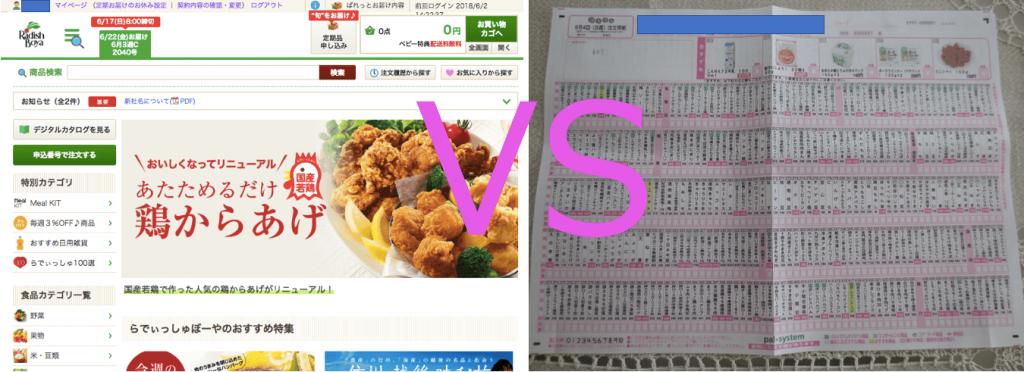 食材宅配・野菜宅配サービスの注文方法比較