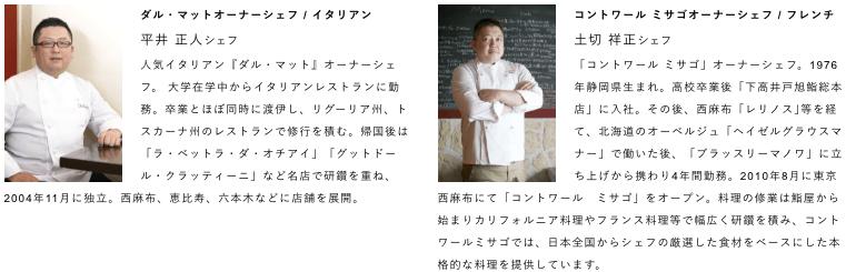 テイスティーテーブル(TastyTable)口コミ・評判・メリット・デメリット42