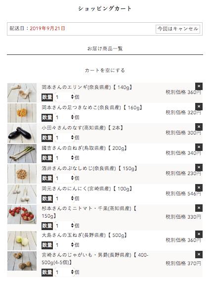 野菜宅配ココノミの口コミ・評判・体験談1