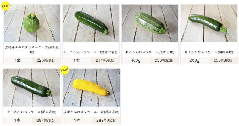 ココノミの口コミ・評判・メリット・デメリット23