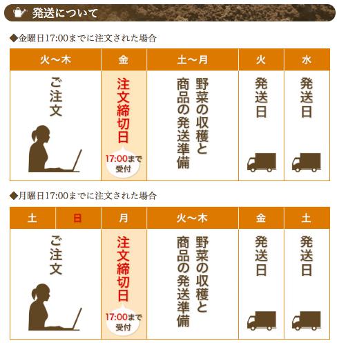 ピュアリィの口コミ・評判・メリット・デメリット4