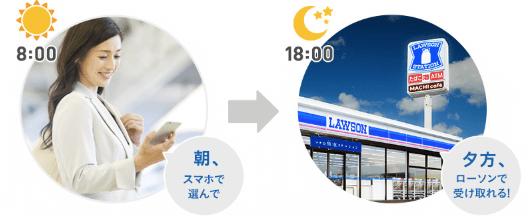 ローソンフレッシュピックの口コミ・評判・ミールキット感想4
