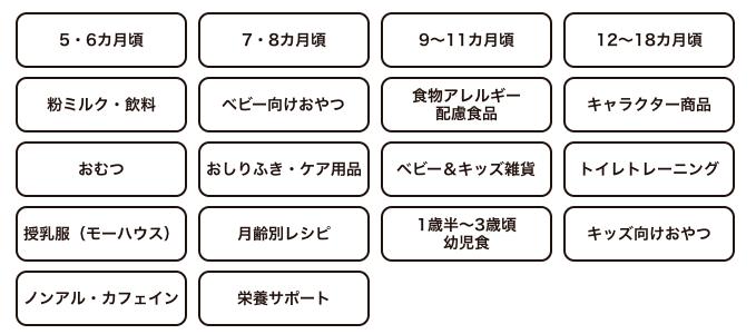 野菜宅配・コープデリの口コミ・評判・体験談10