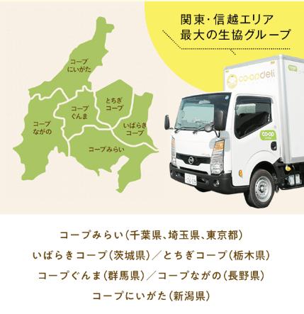 野菜宅配・コープデリの口コミ・評判・体験談1