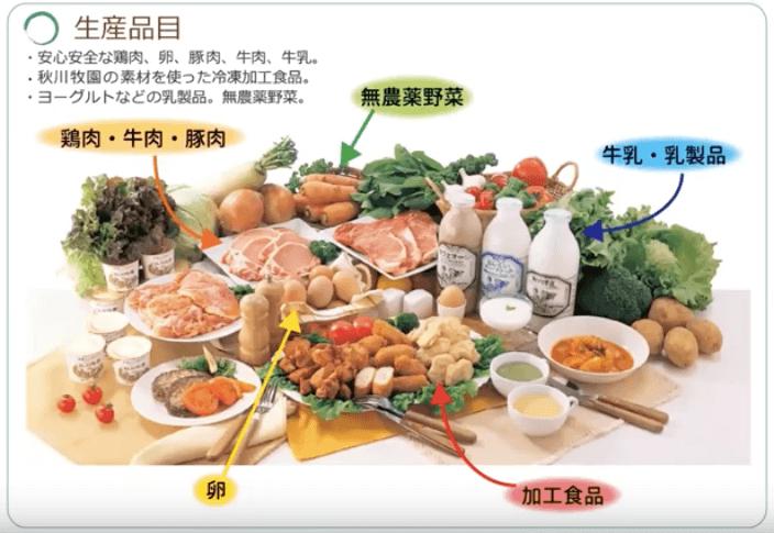 秋川牧園の講演会・安全な無農薬野菜・鶏肉・加工品が美味しい13