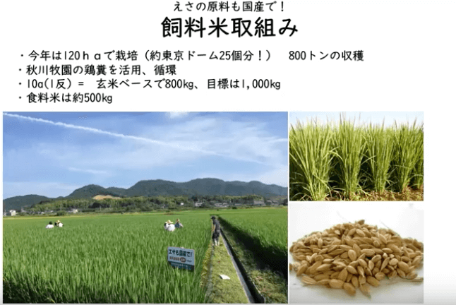 秋川牧園の講演会・安全な無農薬野菜・鶏肉・加工品が美味しい52