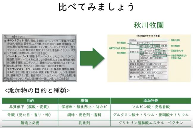 秋川牧園の講演会・安全な無農薬野菜・鶏肉・加工品が美味しい48
