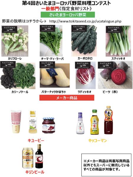 さいたまヨーロッパ野菜の口コミ体験談・感想4