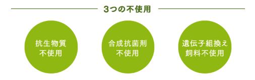 トップバリュ・オーガニックPB「グリーンアイ」21