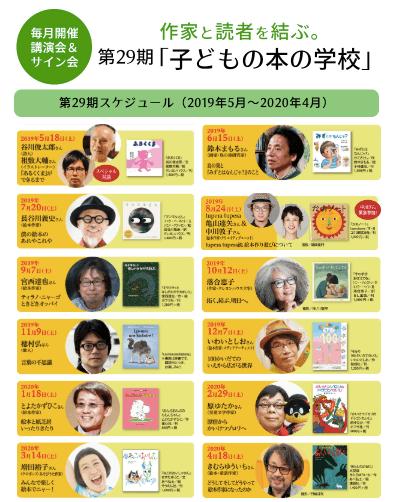 クレヨンハウスの有機野菜セット・絵本・知育玩具・コスメの口コミと評判14