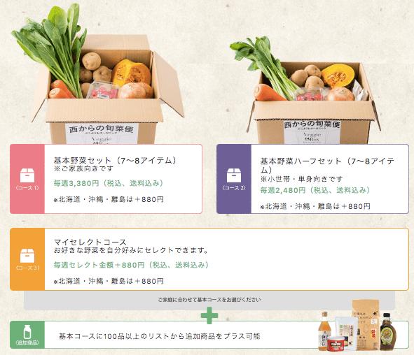 クレヨンハウスの有機野菜セット・絵本・知育玩具・コスメの口コミと評判34