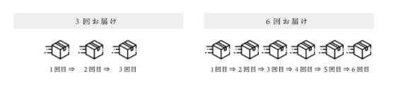 レンジカップスープの野菜をMotto!!(もっと)の口コミと評判11