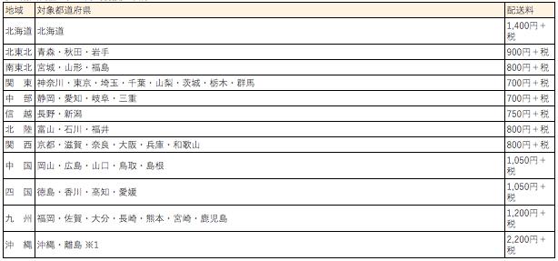 レンジカップスープの野菜をMotto!!(もっと)の口コミと評判14